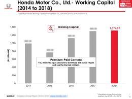 Honda Motor Co Ltd Working Capital 2014-2018