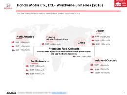 Honda Motor Co Ltd Worldwide Unit Sales 2018