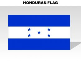 Honduras Country Powerpoint Flags