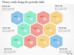 Honey Comb Design For Periodic Table Flat Powerpoint Design