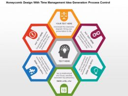 Honeycomb Design With Time Management Idea Generation Process Control Flat Powerpoint Design