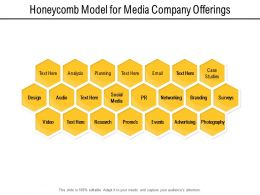 Honeycomb Model For Media Company Offerings