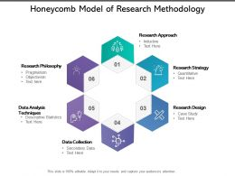 Honeycomb Model Of Research Methodology