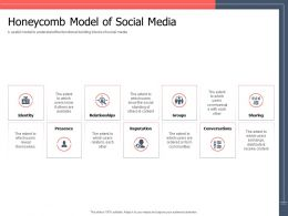 Honeycomb Model Of Social Media Ppt Powerpoint Presentation Slides Graphics Tutorials