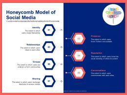 Honeycomb Model Of Social Media Ppt Powerpoint Presentation Styles Layout Ideas