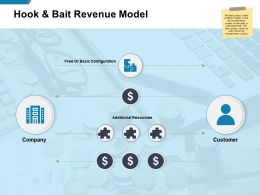 Hook And Bait Revenue Model Additional Resources Ppt Powerpoint Presentation Objects