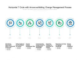 Horizontal 7 Circle With Arrows Exhibiting Change Management Process