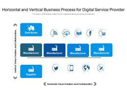 Horizontal And Vertical Business Process For Digital Service Provider