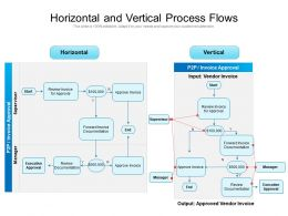 Horizontal And Vertical Process Flows