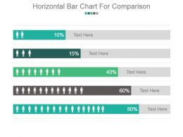 Horizontal Bar Chart For Comparison Powerpoint Slide Ideas