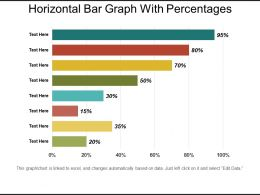 Horizontal Bar Graph With Percentages