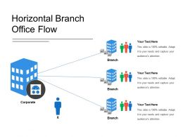 Horizontal Branch Office Flow
