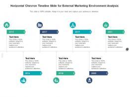 Horizontal Chevron Timeline Slide For External Marketing Environment Analysis Infographic Template