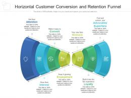 Horizontal Customer Conversion And Retention Funnel