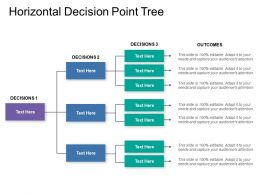 Horizontal Decision Point Tree