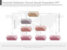 Horizontal Distribution Channel Sample Presentation Ppt