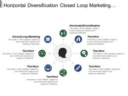 Horizontal Diversification Closed Loop Marketing Generation Sales Innovation Products