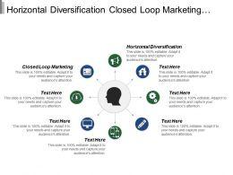 Horizontal Diversification Closed Loop Marketing Generation Sales Innovation Products