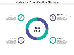 Horizontal Diversification Strategy Ppt Powerpoint Presentation Professional Tips Cpb