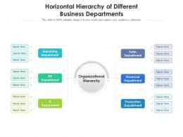 Horizontal Hierarchy Of Different Business Departments