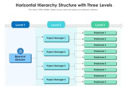Horizontal Hierarchy Structure With Three Levels
