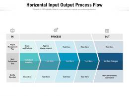 Horizontal Input Output Process Flow