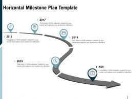 Horizontal Milestone Plan Template Ppt Powerpoint Presentation Outline Show