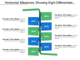 Horizontal Milestones Showing Eight Differentiate Years