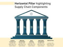 Horizontal Pillar Highlighting Supply Chain Components