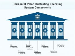 Horizontal Pillar Illustrating Operating System Components