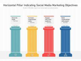 Horizontal Pillar Indicating Social Media Marketing Objectives