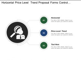 Horizontal Price Level Trend Proposal Forms Control Teams