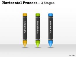 Horizontal Process 3 Stages design 15