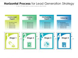 Horizontal Process For Lead Generation Strategy
