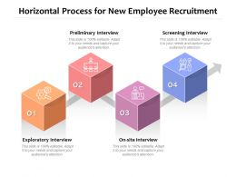 Horizontal Process For New Employee Recruitment