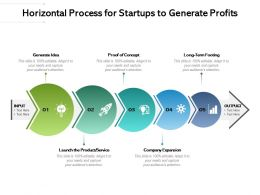 Horizontal Process For Startups To Generate Profits