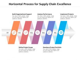 Horizontal Process For Supply Chain Excellence