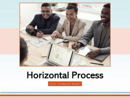 Horizontal Process Manufacturing Business Marketing Strategies Development