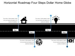 Horizontal Roadmap Four Steps Dollar Home Globe