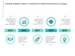 Horizontal Roadmap Timeline In Powerpoint For Different Achievements By Company