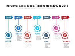 Horizontal Social Media Timeline From 2002 To 2010