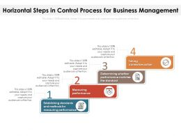Horizontal Steps In Control Process For Business Management