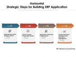 Horizontal Strategic Steps For Building ERP Application