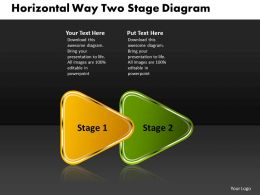 Horizontal Way Two Stage Diagram Flow Chart Template Powerpoint Slides