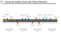 horizontal_weekly_chart_with_fifteen_milestone_Slide01