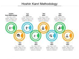 Hoshin Kanri Methodology Ppt Powerpoint Presentation File Show Cpb