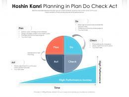 Hoshin Kanri Planning In Plan Do Check Act