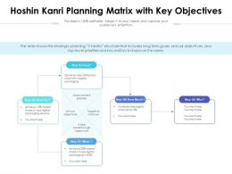 Hoshin Kanri Planning Matrix With Key Objectives