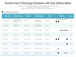 Hoshin Kanri Planning Schedule With Key Deliverables