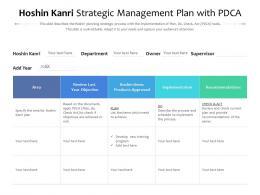 Hoshin Kanri Strategic Management Plan With PDCA